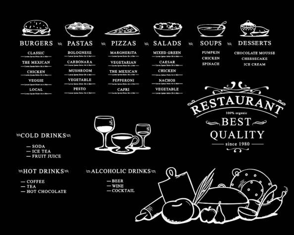 Фотообои меню для ресторана