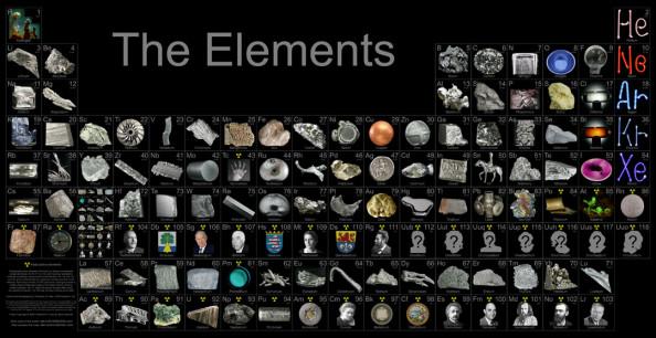 Фотообои Для кабинета химии